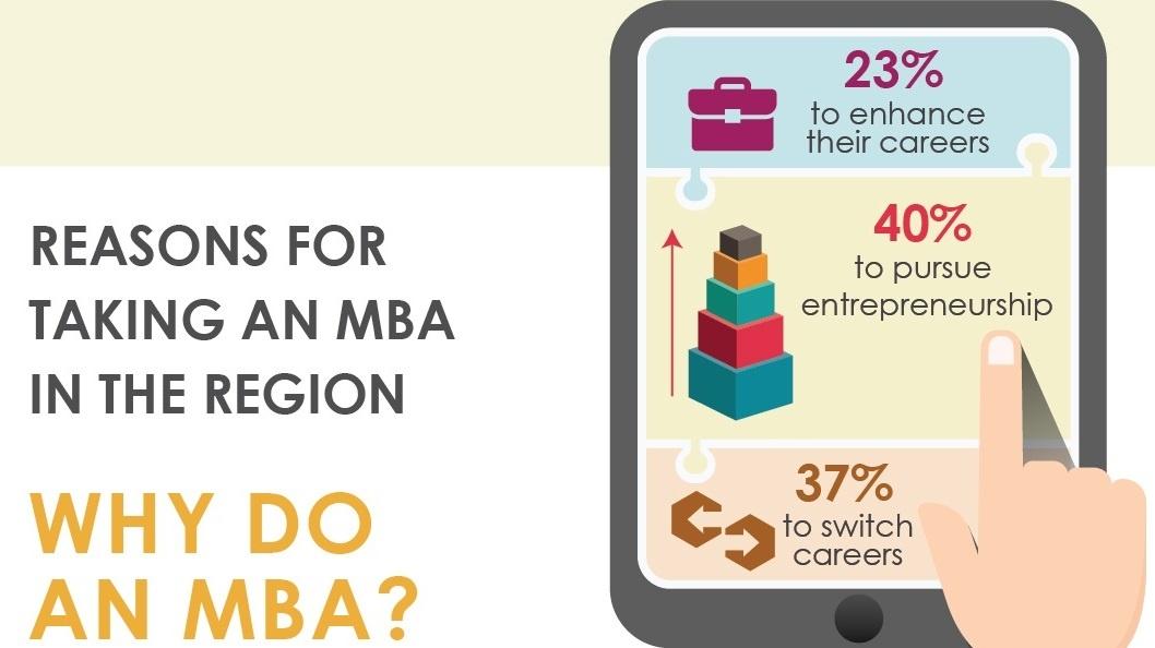 American University of Sharjah AUS MBA Infographic-1.jpg