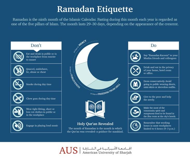 AUS_Ramadan