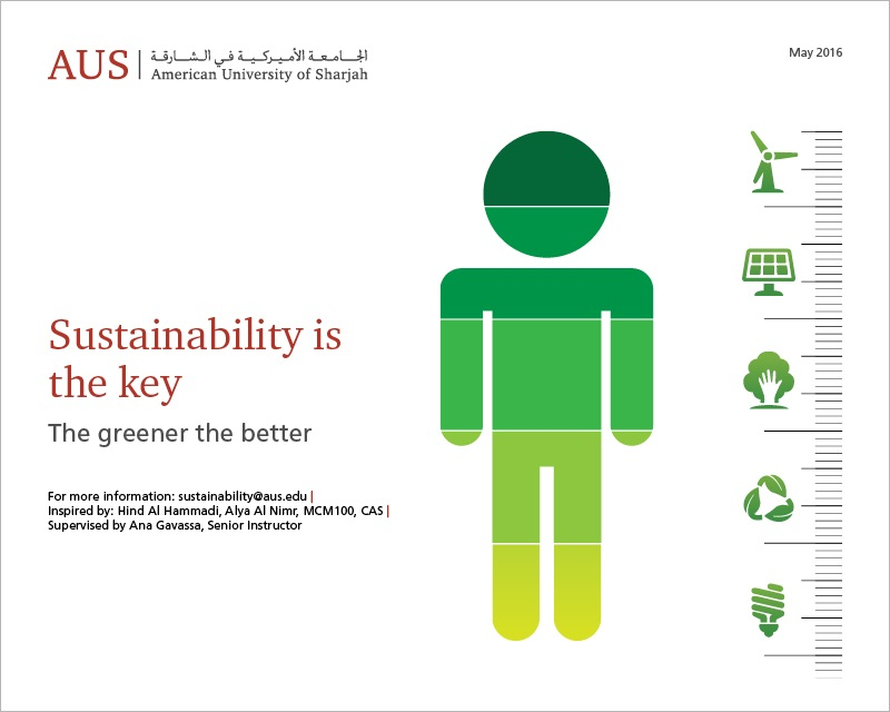 American_University_of_Sharjah_Evergy_Saving_Competition_14.jpg