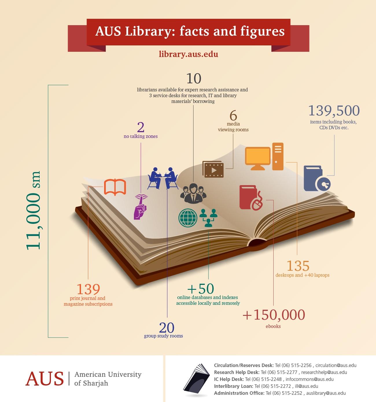 Library_Inforgraph.jpg