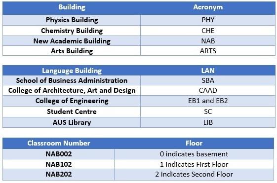 American University of Sharjah Class Location Guide.jpg