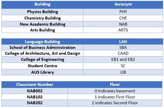 American University of Sharjah Class Location Guide.jpg
