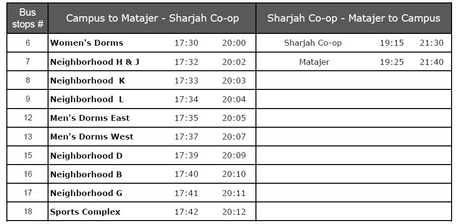 New American University of Sharjah Matajer and Sharjah Coop.jpg